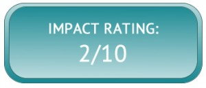email marketing impact rating 2/10